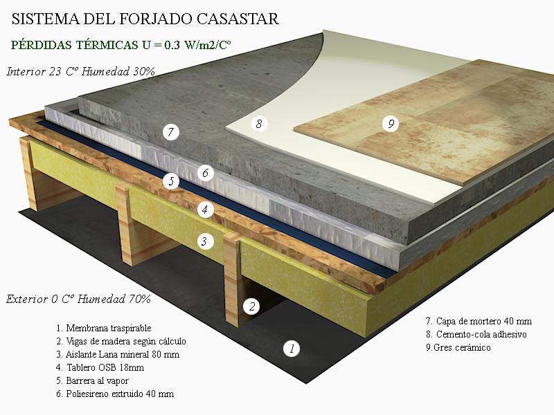 Casas prefabricadas precios casas de madera y - Precios de maderas ...