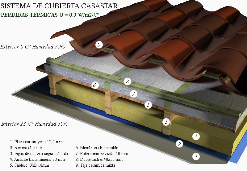 Modelos casas prefabricadas tattoo design bild - Habitaciones de madera prefabricadas ...